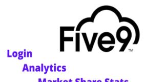 Five9 login Analytics